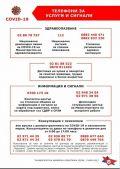 COVID - 19 - телефони за услуги и сигнали - 148 ОУ Професор доктор Любомир Милетич - София